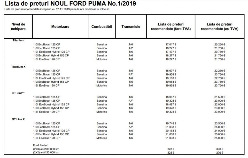 lista-preturi-ford-puma-1024x650 taciki.ru